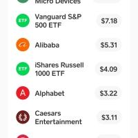 Hot Cash App Stock Picks by Survival Bros